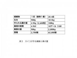 表 カイコと桑.001